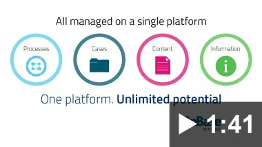 Thumbnail for video: OnBase – One Platform for All Processes, Cases, Content, and Information